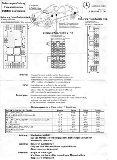 2004 mercedes e320 fuse diagram new wiring diagram 2018