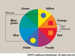 best contrasting colors color contrast tv tropes