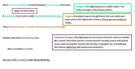 printable version of the highwayman annotated poem poetry unit ballads
