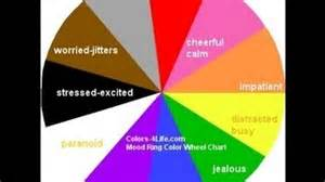 what does the color brown symbolize all comments on color brown meaning and mood ring color