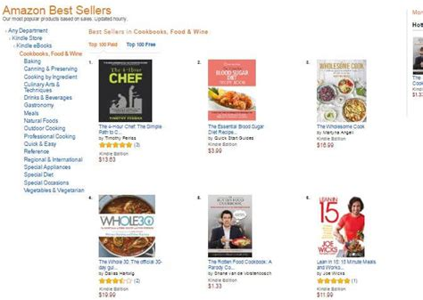 best sell amazon the rotten food cookbook is amazon best seller