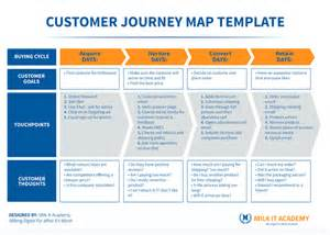 customer experience journey map template mapping your customer journey capturing the complete