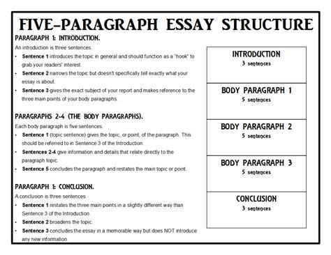 Five Paragraph Essay by Five Paragraph Essay Guide Animal Report Wordplay Workshop