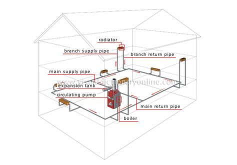 runtal piping diagram best radiators water radiator heating system