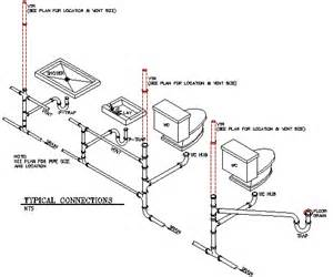 pin plumbing riser diagram on