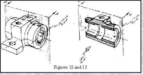 what is a cross section drawing basic drawing techniques design technology on the web