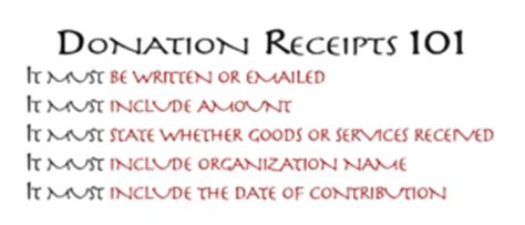 Donation Letter No Goods Or Services Creating End Of Year Tax Receipts Nonprofit Success