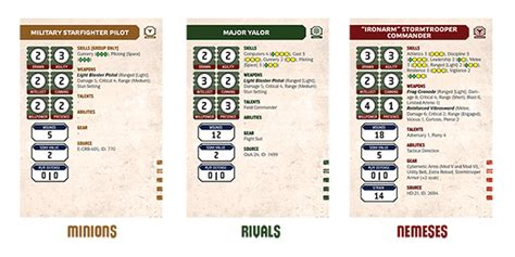 wars ffg ship card template thedearth presents npc creatures cards wars