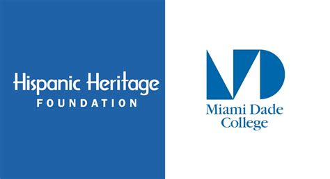 Mba Marketing In Miami Dade by Hhf Partners With Miami Dade College To Empower