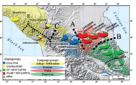 maps  eurasian dna  oleg balanovsky languages
