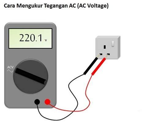 Alat Ukur Ac Listrik Voltmeter Digital Stop Kontak Pln T1310 pengertian 1 phase dalam kelistrikan