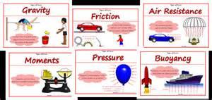 types of forces worksheet worksheets for getadating