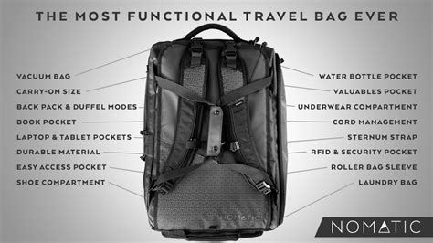 Top 10 Cruise Bags For 2008 by The Nomatic Travel Bag Stuffed With 20 Handy Features