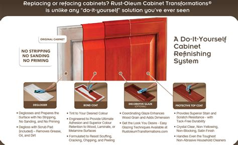 rust oleum transformations cabinet wood refinishing system about rust oleum cabinet transformations 174 a
