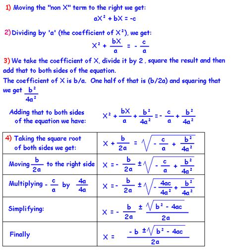 calculator equation solving quadratic equations calculator formula