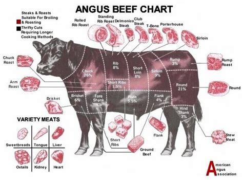 hanger steak anyone by tomorrow i ll be sick of turkey