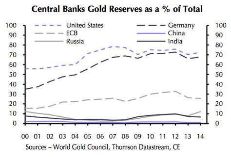 central bank price central bank gold price hab immer ga