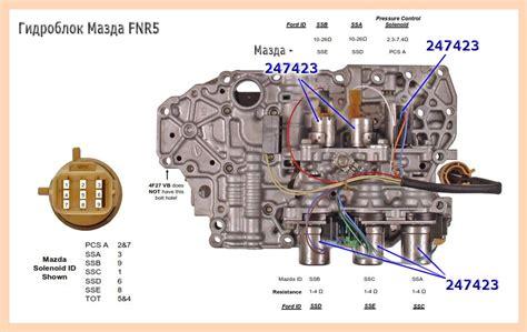 wiring diagram for 2004 mazda 6 2000 mazda mpv cooling