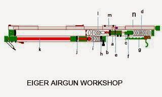 Pompa Air Mini Rakitan senapan angin gejluk blitar