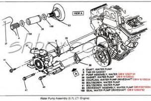 2005 Pontiac Grand Prix Engine Diagram Lt1 Heater Hose Diagram Wedocable