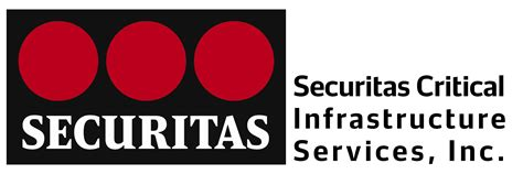 Securitas Background Check Security Officer