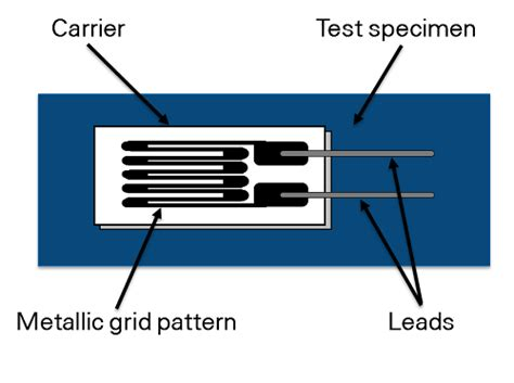 strain wiring diagram wiring diagram gw micro