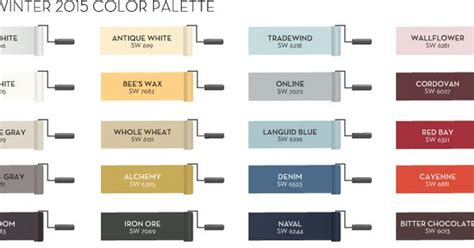 sherwin williams fall winter 2015 color palette for