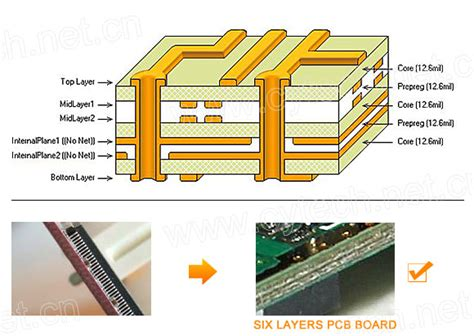 Pcb Lubang Single Layer Pcb Dot Single Layer 7 Cm X 9 Cm 50m ir waterproof model irjg n370p 96485717