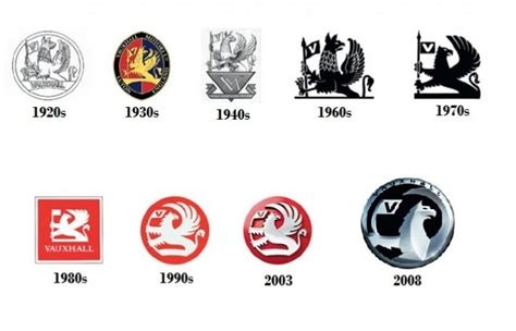 vauxhall griffin vauxhall logo design evolution history the news wheel
