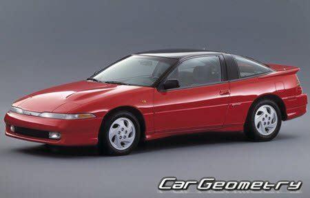 old car manuals online 1989 mitsubishi eclipse auto manual mitsubishi eclipse i 1989 1995 body repair manual