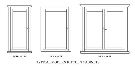 width of kitchen cabinets kitchen cabinet depth kitchen cabinet dimensions cabinet