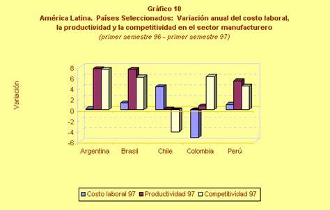 costo de hora laboral colombia costo de hora laboral colombia newhairstylesformen2014 com