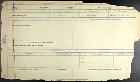 Ww1 Deaths Records Free Canada Genealogy Records