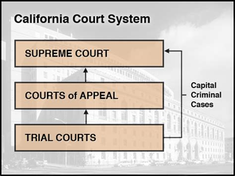 Los Angeles Judiciary Search Resources Cjr Judiciary Of California Invitations