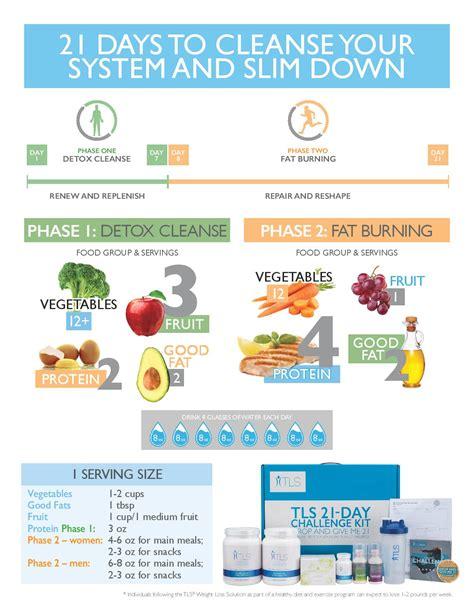 Tls 7 Day Detox Reviews by Tls 174 21 Day Challenge Kit Tlsslim