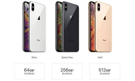 apple is reaping profits from iphone xs storage options