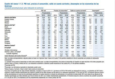 nueva escala de remuneracion para el sector publico 2016 escala de sueldos 2016 en ecuador blackhairstylecuts com