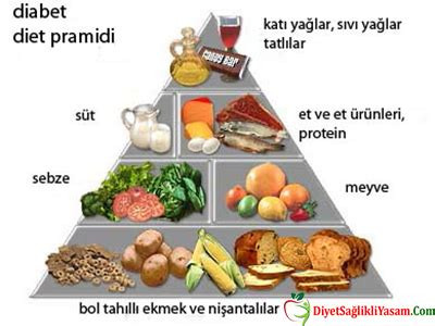 canan karatay beslenme diyet listesi ve zayflama nerileri diyabet diyeti canan karatay şeker hastaları i 231 in 214 zel