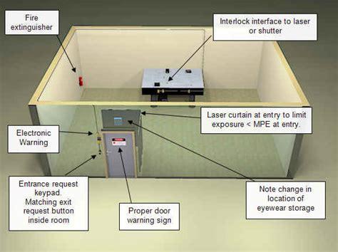 laser room layout laser safety system design