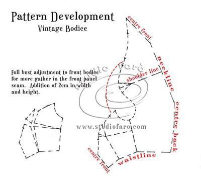 pattern drafting course sydney 644 best pattern making images on pinterest pattern