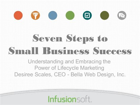 success 7 steps to a powerful presence what small organizations entrepreneurs freelancers writers and business owners need to about building an effective presence books seven steps to small business success april 2013