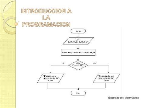 introduccion a la programacion 8479530960 resumen introduccion a la programacion