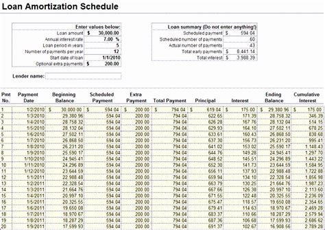 monthly amortization schedule excel template 10 amortization table excel template exceltemplates