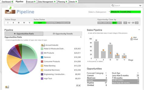 qlikview design guidelines qlikview review