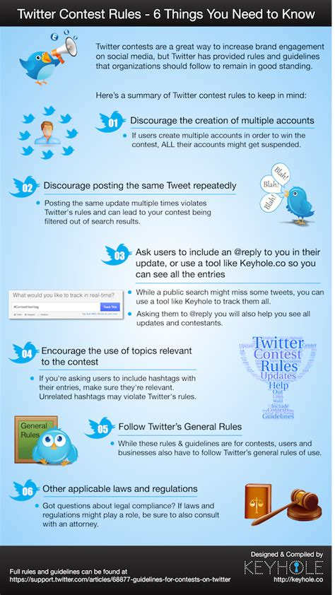 Twitter Sweepstakes - 6 twitter contest rules you need to know or risk getting user accounts suspended