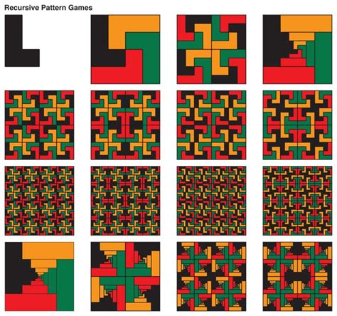 Gamis Pattern pattern and belief keith albarn