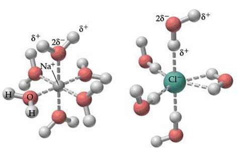 hydration of ions is there more than steam in steam general discussion