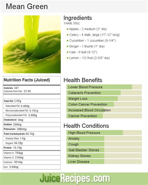 Detox Diet Meaning In by 110 Best A Healthy Detox Images On