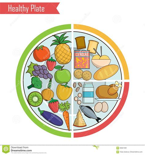 power plates 100 nutritionally balanced one dish vegan meals books 100 vegan food pyramid free infographic nutrition