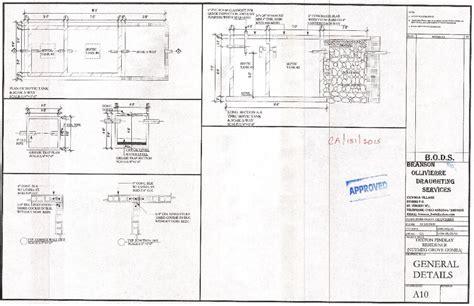 2 5 Use Of Hazards And Risk Information For Building Building Plan Approval Mbpj